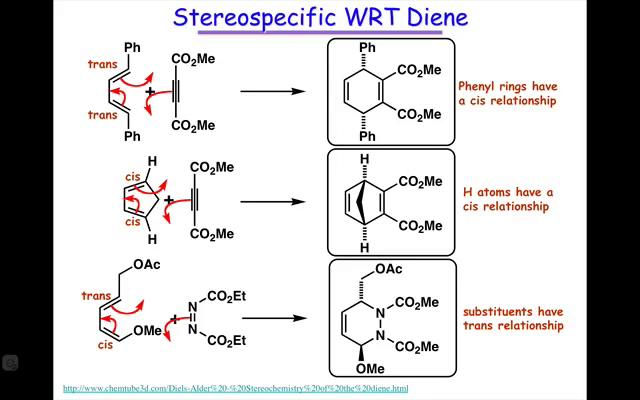 Further exles of diels alder cycloaddition reactions and