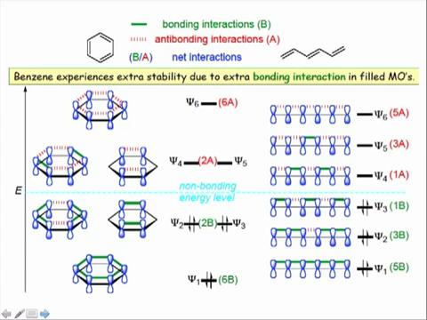 The frost circle a device for determining the populations of bonding